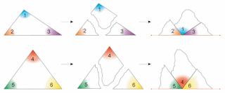 Potong ujung segitiga lalu susun seperti gambar berikut www.simplenews.me