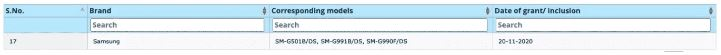Samsung Galaxy S21 shows up on BIS Certiification