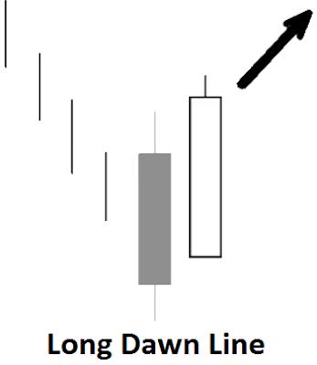 candlestick reversal pattern forex