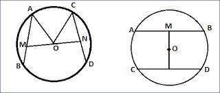 वृत्त का  गुण 12