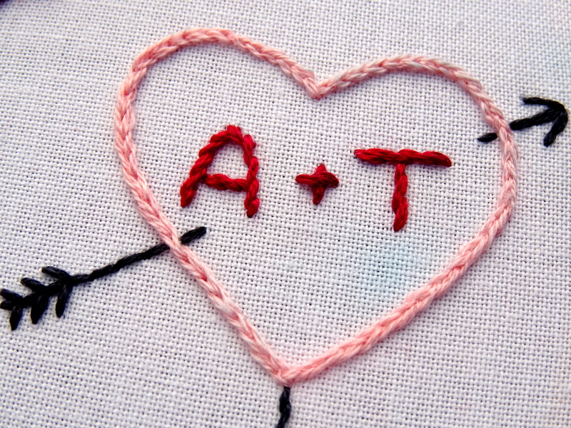 Hướng dẫn thêu trái tim tình yêu - Hình 1