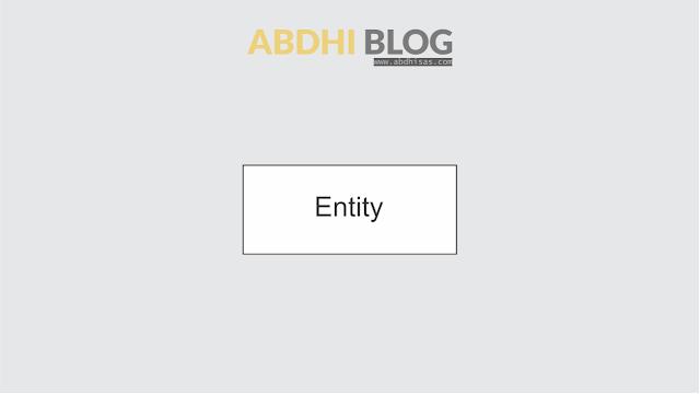 Simbol Entitas (Entity)