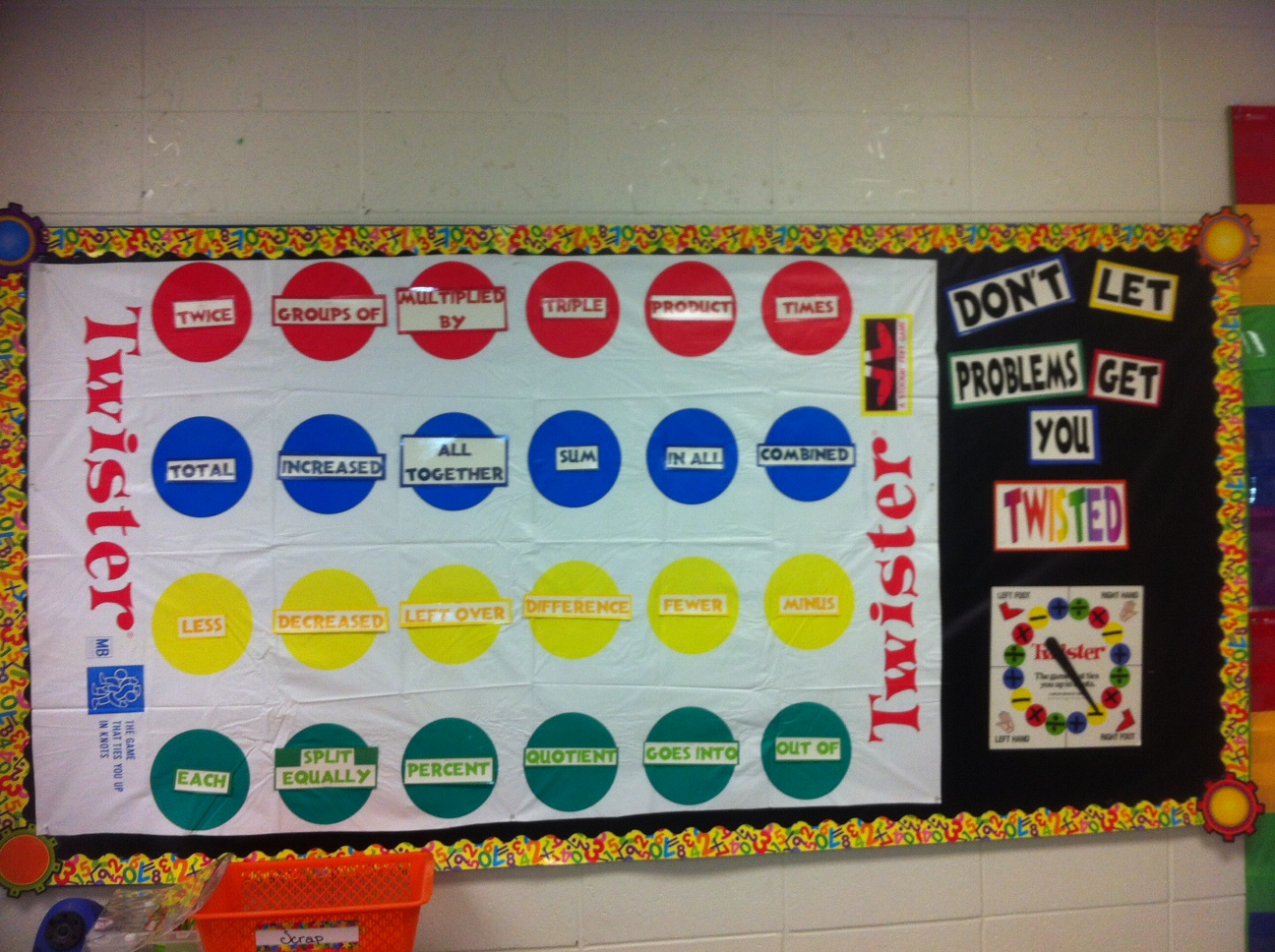 Th Grade Social Studies Classroom Decorations ~ Two sisters teach bulletin boards