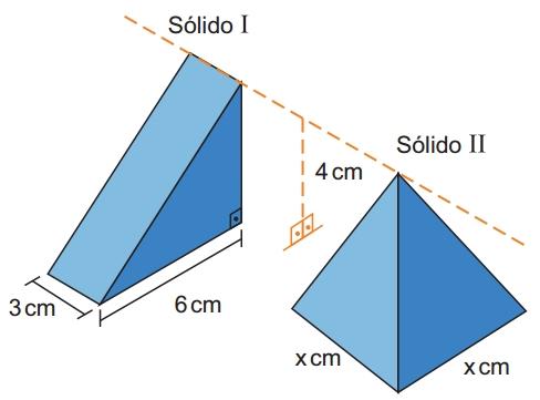 Solido I e II