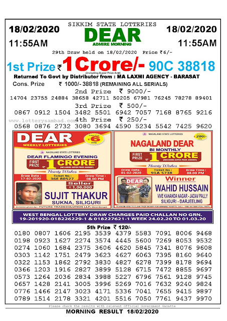 Sikkim State 18-02-2020 Lottery Sambad Result 1155 AM