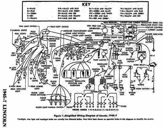 Electrical Wiring Diagram Of 19451947 Lincoln Continental