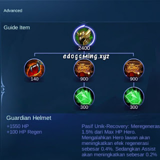 penjelasan lengkap item mobile legends item guardian helmet