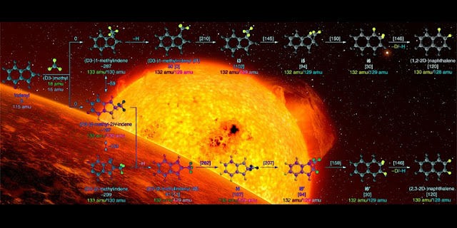This composite image shows an illustration of a carbon-rich red giant star (middle) warming an exoplanet (bottom left) and an overlay of a newly found chemical pathway that could enable complex carbons to form near these stars. (Credits: ESO/L. Calçada; Berkeley Lab, Florida International University, and University of Hawaii at Manoa)