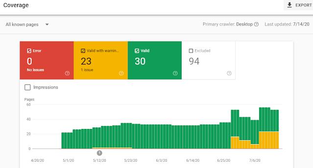 Google Search Console Coverage