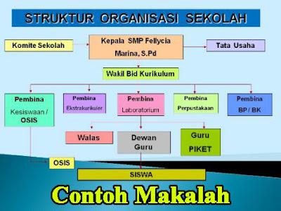 Contoh Makalah Sistem Dan Struktur Organisasi Sekolah
