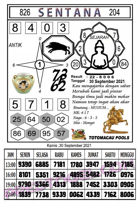 Prediksi Syair Sentana Toto Macau Kamis 30-09-2021