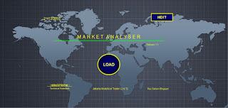 Analisa Saham Market Analyser