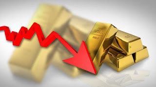 Trading Emas, Trading Emas Online Indonesia, Grafik Harga Emas, Investasi Emas