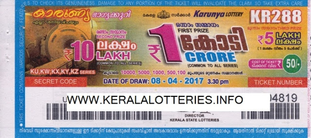 Kerala lottery result_Karunya_KR-197