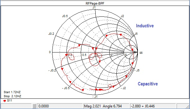 smith-chart-format