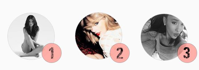 Март 2016 топ 5 самых популярных