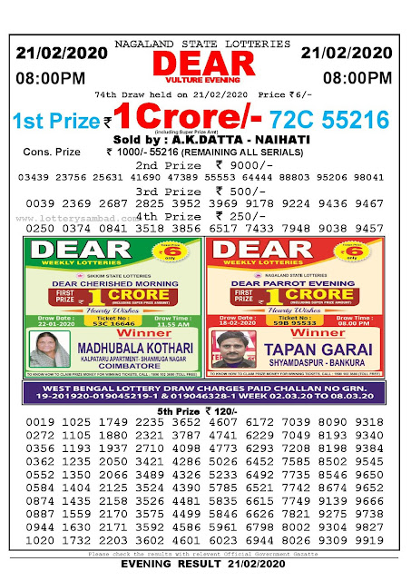 Lottery Sambad 21.02.2020 Nagaland Lottery Result 8 PM