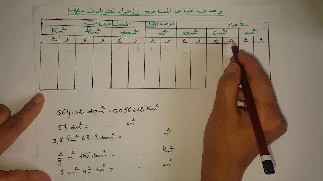 جدول وحدات قياس الطول المساحة الكتلة السعة