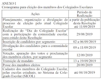 Anexo I RESOLUÇÃO SEE Nº4.188, DE 23 DE AGOSTO DE 2019