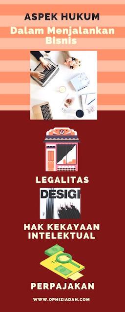 aspek-hukum-dalam-bisnis