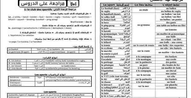 مراجعة ليلة الامتحان لغة فرنسية للصف الثالث الثانوى pdf لن يخرج عنها الامتحان