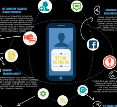 tahapan teknik funneling strategi bisnis digital marketing masa kini