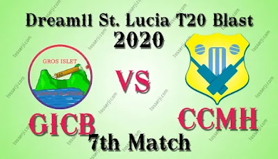 Who will win CCMH vs GICB 7th T10 Match