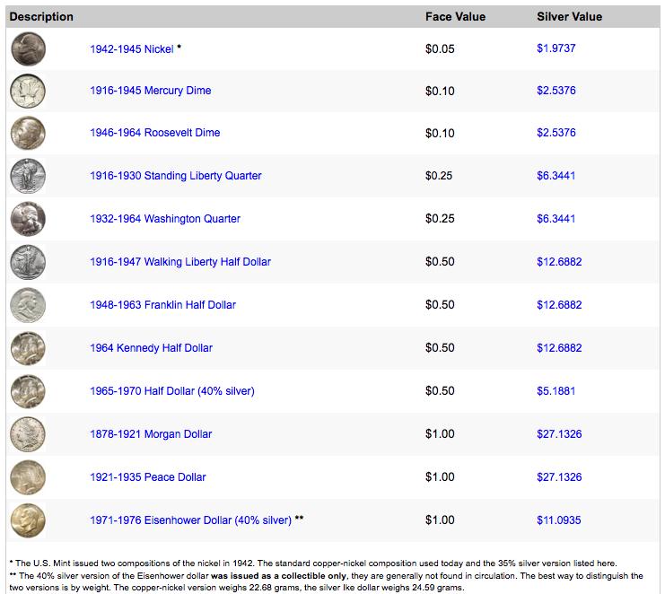Metal token price prediction chart - Cdn coin good or bad man