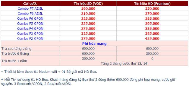 Đăng Ký Internet FPT Phường Tân Phong 2