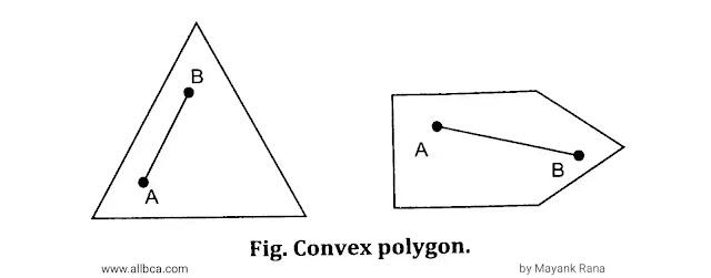 Convex-Polygon-in-computer-graphics