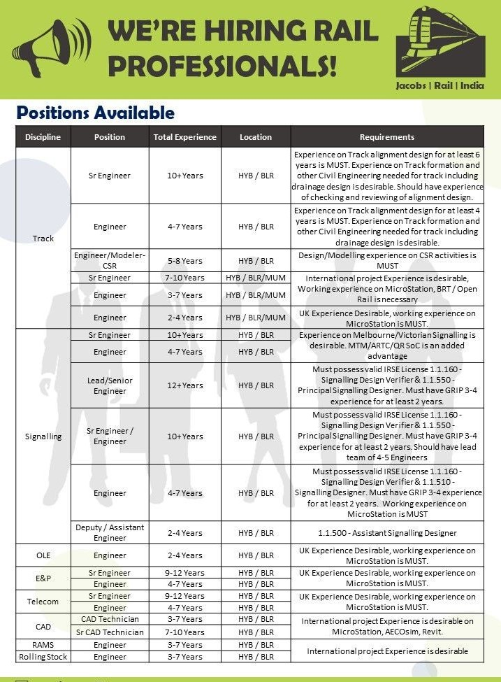 ITI and Diploma Holders Excellent Job Opportunity for Multiple Positions Engineers & Technicians in Rail Project Jacobs Engineering India Pvt Ltd