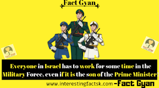 इजराइल देश के बारे मे मजेदार बाते। Interesting Facts about Israel In Hindi।, israel facts in hindi, interesting facts in hindi, hindi facts, israel in hindi