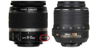 The Power Of Kit Lense(Lensa Kit) 18-55mm