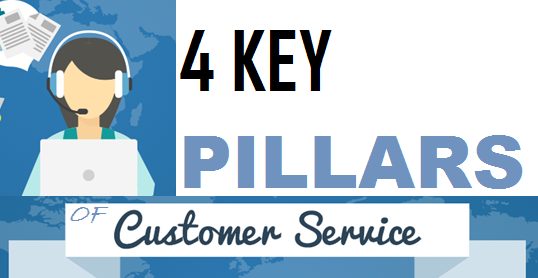 نتيجة بحث الصور عن ‪4 key pillars of customer service excellence‬‏
