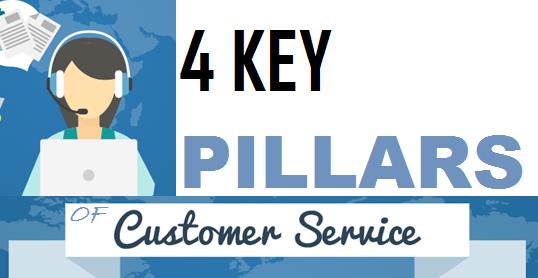 نتيجة بحث الصور عن 4 key pillars of customer service excellence