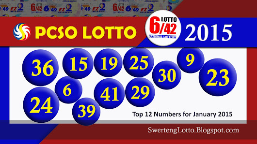 Top 12 Winning Numbers - 6/42 Lotto PCSO Lotto for January 2015 | Philippine PCSO Lotto Draw Results Today!