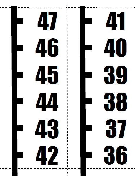 image relating to Printable Number Line referred to as Math \u003d Take pleasure in: Printable Vertical Variety Line Posters