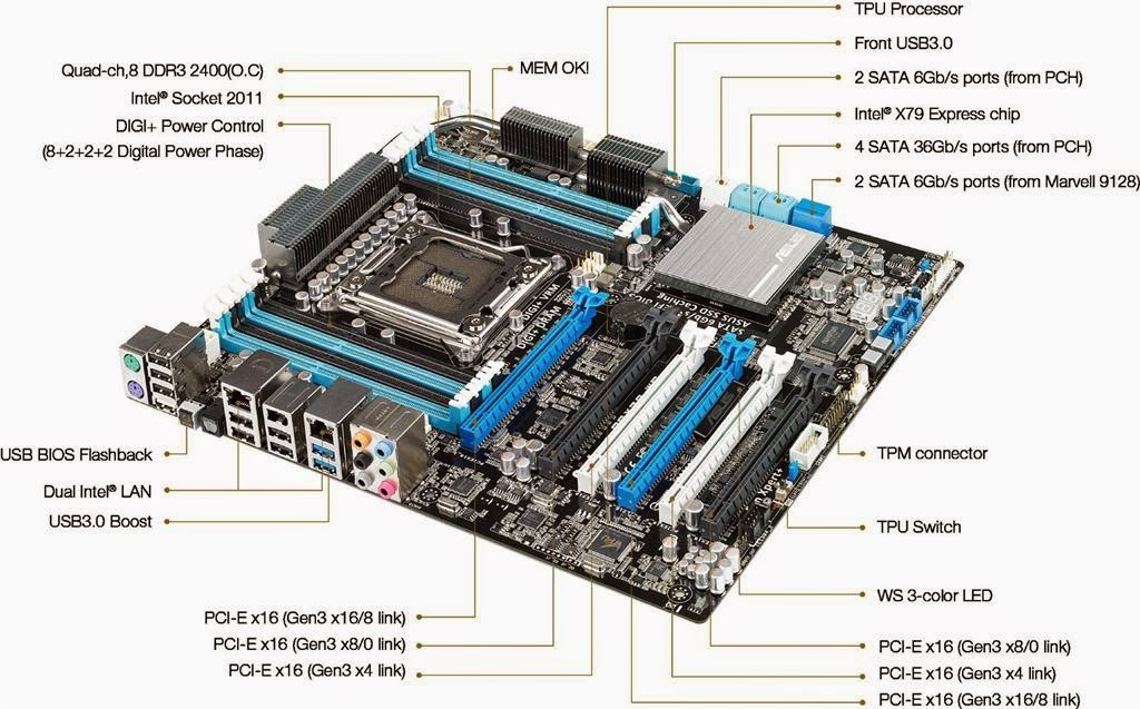ASUS : P9X79WS X79 Workstation board   THE OFFICIAL ANDREASCY   News