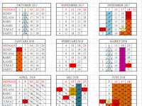 Download Kalender Pendidikan Tahun Ajaran 2017/2018