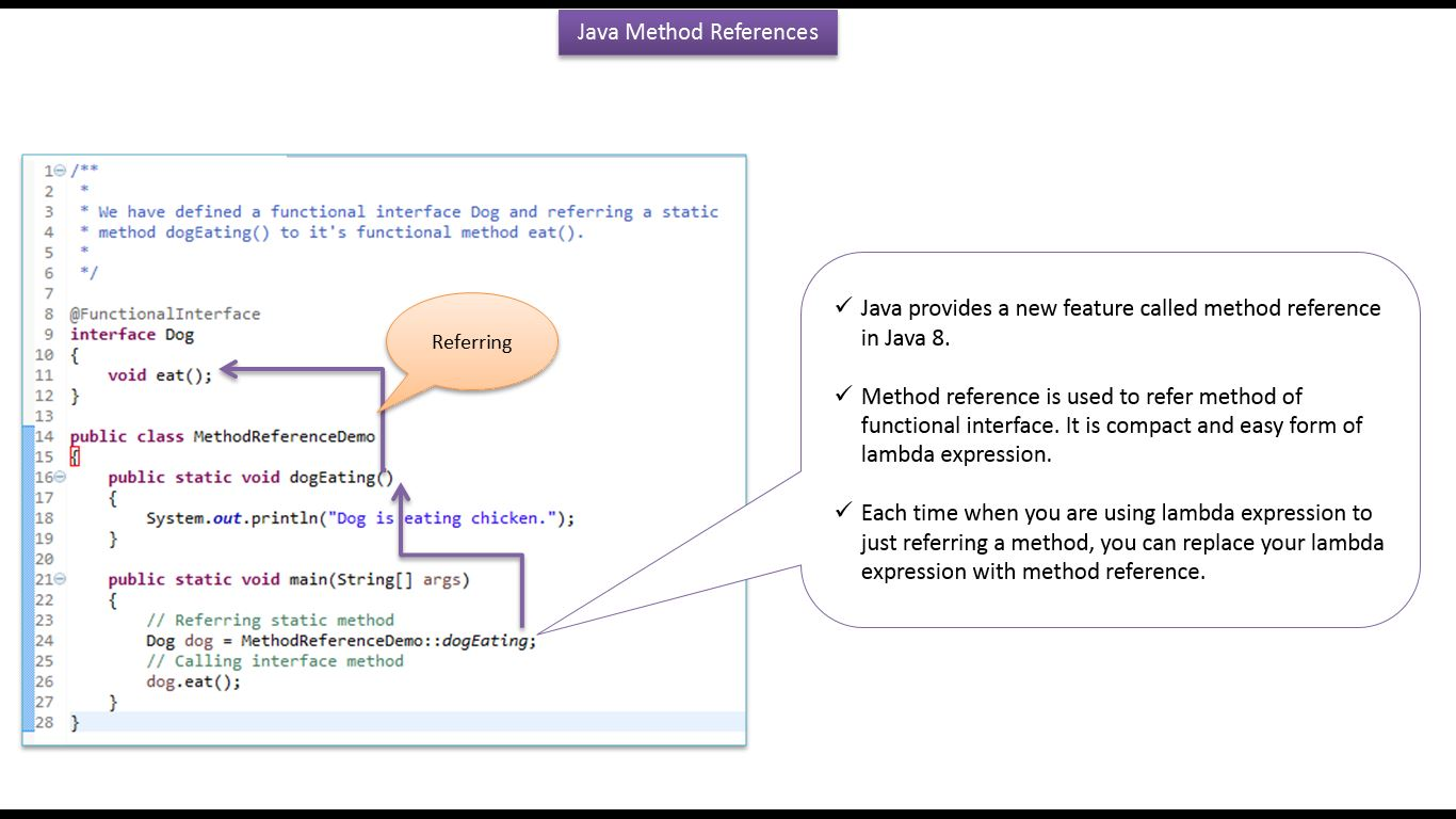 JAVA EE: Static Method reference - Dog | Method reference in
