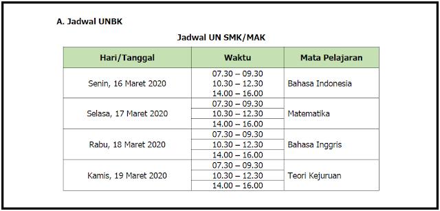 unbk 2020 jadwal resmi