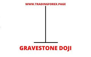 Gravestone Doji