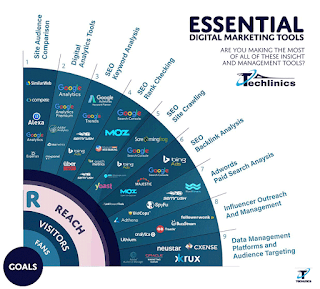 Essential-Insights-into-the-Mind-of-the-Market-by-Techlinics