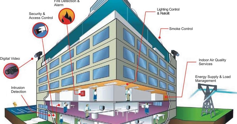 Bms Design Books Building Management Systems Basics