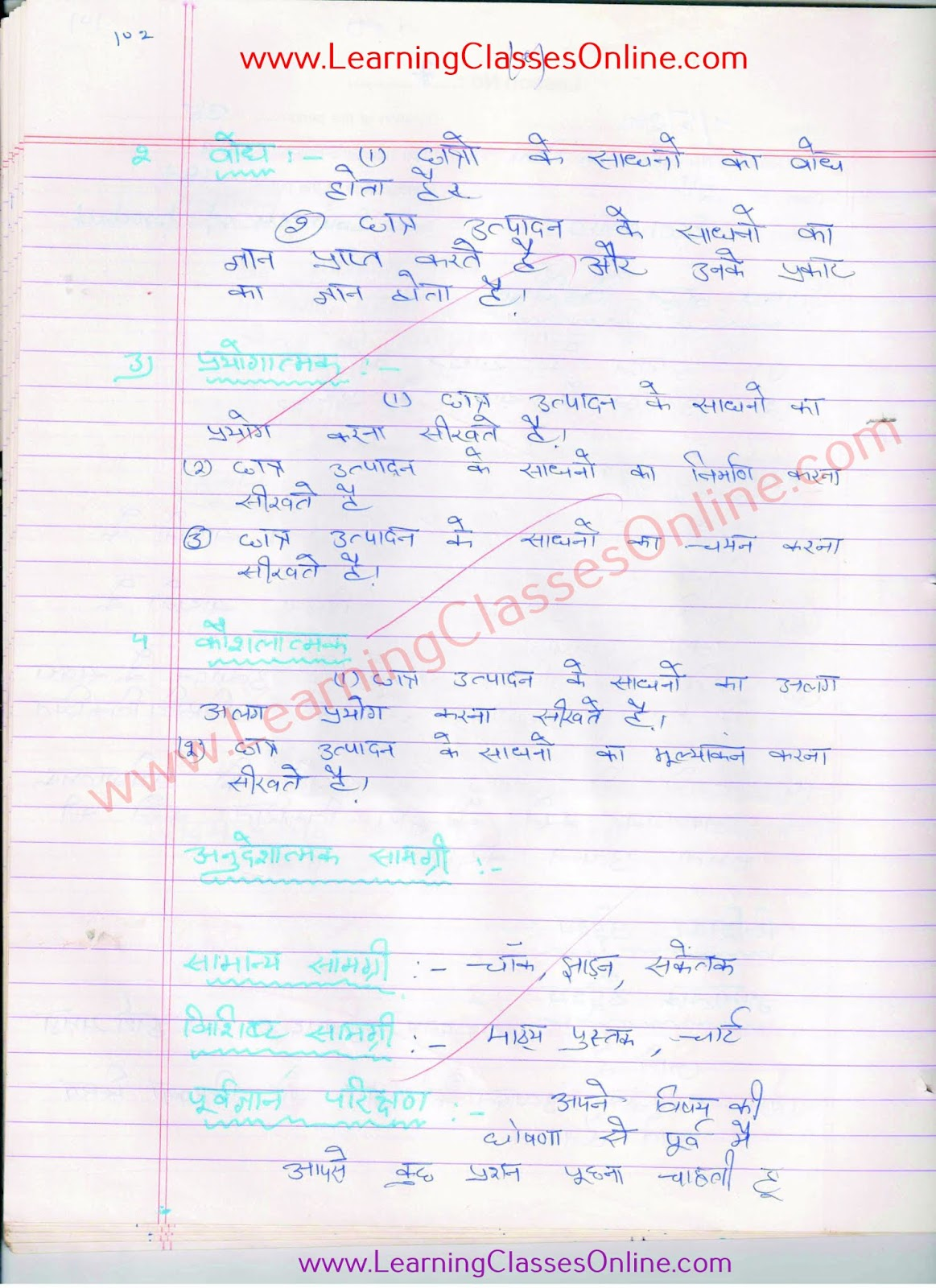utpadan ka sadhan economics lesson plan in hindi