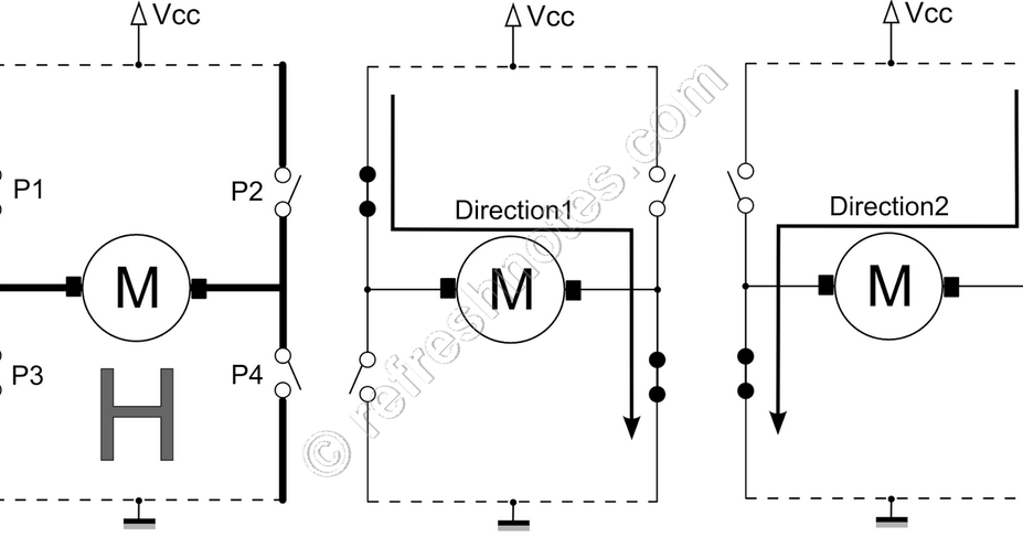 direct current motor control
