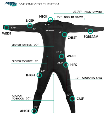 Custom Fit Wetsuits