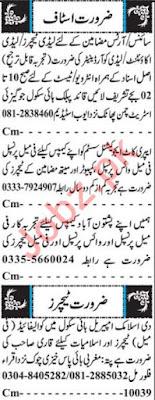 Teacher Jobs Career Opportunity in Quetta