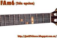gráfico de Acorde menor con sexta (6) en Guitarra