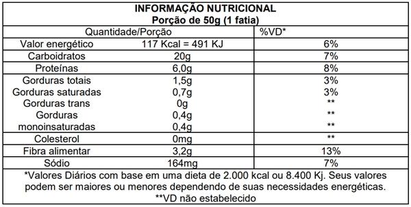 informacoes nutricionais